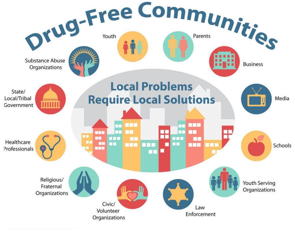 drug free communities