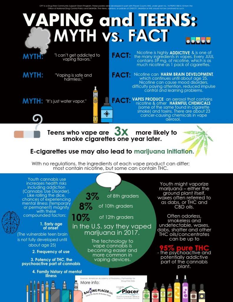 vaping and teens: myth vs fact