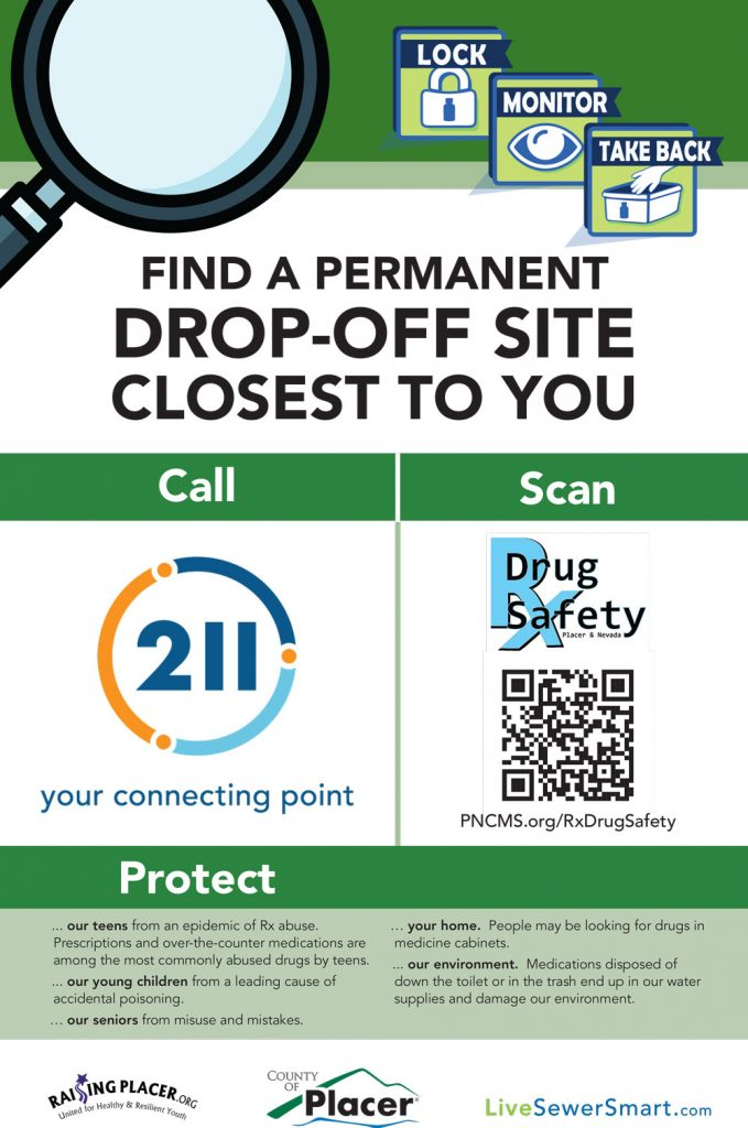 drug take back permanent locations flyer